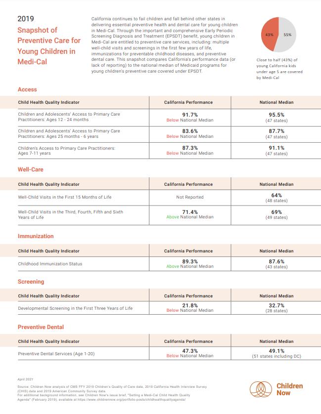 snapshot-of-preventive-care-cover